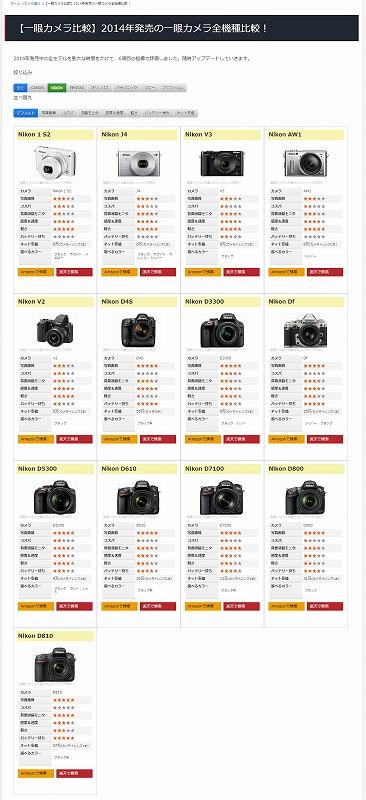 【一眼カメラ比較】2014年発売の一眼カメラ全機種比較!   カメラ選び&購入のポイント