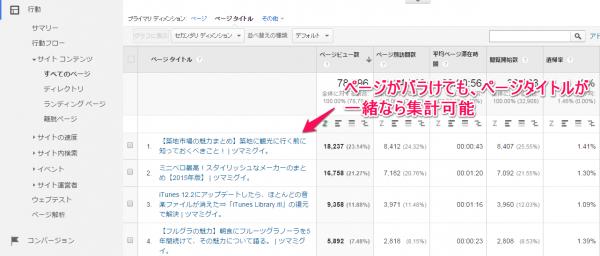 GA目標設定画面_追記20150924 (22)